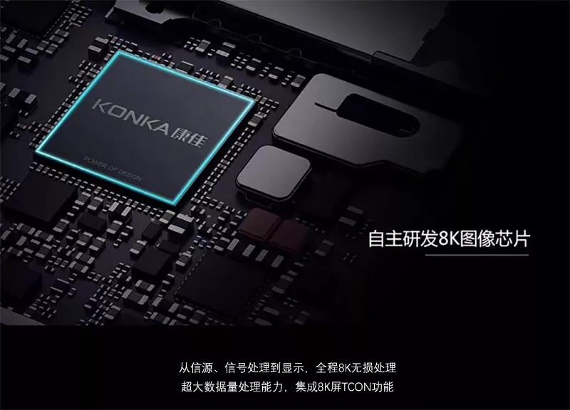 康佳8K项目入选广东省重点研发计划,成为超高清领域唯一入选企业项目